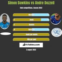 Simon Dawkins vs Andre Dozzell h2h player stats