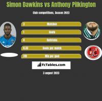 Simon Dawkins vs Anthony Pilkington h2h player stats