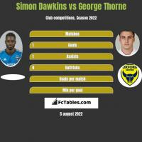 Simon Dawkins vs George Thorne h2h player stats