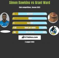 Simon Dawkins vs Grant Ward h2h player stats