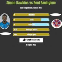 Simon Dawkins vs Beni Baningime h2h player stats