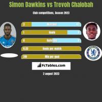 Simon Dawkins vs Trevoh Chalobah h2h player stats