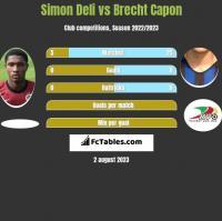 Simon Deli vs Brecht Capon h2h player stats