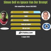 Simon Deli vs Ignace Van Der Brempt h2h player stats