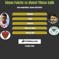 Simon Falette vs Ahmet Yilmaz Calik h2h player stats