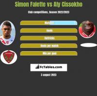 Simon Falette vs Aly Cissokho h2h player stats
