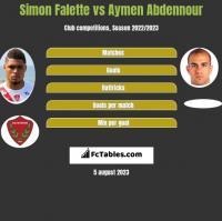 Simon Falette vs Aymen Abdennour h2h player stats