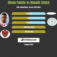 Simon Falette vs Bahadir Ozturk h2h player stats