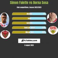 Simon Falette vs Borna Sosa h2h player stats