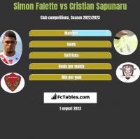 Simon Falette vs Cristian Sapunaru h2h player stats