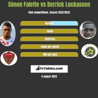 Simon Falette vs Derrick Luckassen h2h player stats