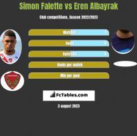 Simon Falette vs Eren Albayrak h2h player stats