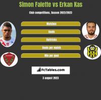 Simon Falette vs Erkan Kas h2h player stats