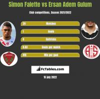 Simon Falette vs Ersan Adem Gulum h2h player stats