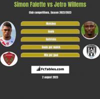 Simon Falette vs Jetro Willems h2h player stats