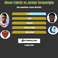Simon Falette vs Jordan Torunarigha h2h player stats