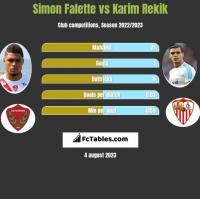 Simon Falette vs Karim Rekik h2h player stats