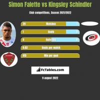 Simon Falette vs Kingsley Schindler h2h player stats