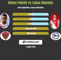 Simon Falette vs Lukas Kluenter h2h player stats