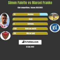 Simon Falette vs Marcel Franke h2h player stats