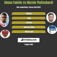 Simon Falette vs Marvin Plattenhardt h2h player stats