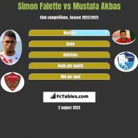 Simon Falette vs Mustafa Akbas h2h player stats
