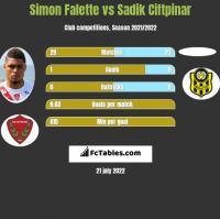 Simon Falette vs Sadik Ciftpinar h2h player stats