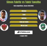 Simon Falette vs Taleb Tawatha h2h player stats