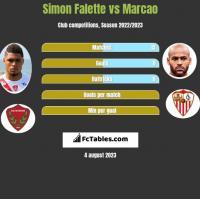 Simon Falette vs Marcao h2h player stats
