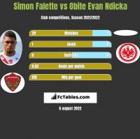 Simon Falette vs Obite Evan Ndicka h2h player stats