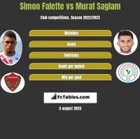 Simon Falette vs Murat Saglam h2h player stats