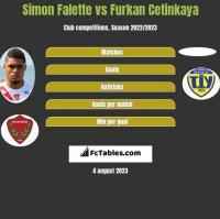 Simon Falette vs Furkan Cetinkaya h2h player stats