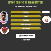 Simon Falette vs Emin Bayram h2h player stats