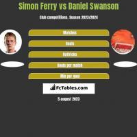 Simon Ferry vs Daniel Swanson h2h player stats