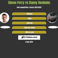 Simon Ferry vs Danny Denholm h2h player stats