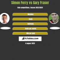 Simon Ferry vs Gary Fraser h2h player stats