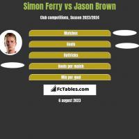 Simon Ferry vs Jason Brown h2h player stats