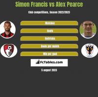 Simon Francis vs Alex Pearce h2h player stats