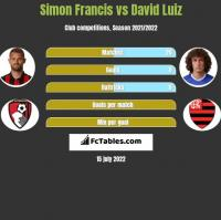 Simon Francis vs David Luiz h2h player stats