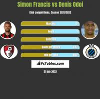 Simon Francis vs Denis Odoi h2h player stats