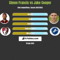 Simon Francis vs Jake Cooper h2h player stats