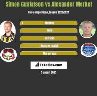 Simon Gustafson vs Alexander Merkel h2h player stats