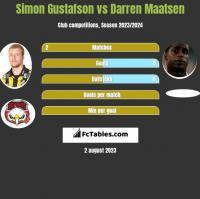 Simon Gustafson vs Darren Maatsen h2h player stats