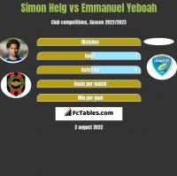 Simon Helg vs Emmanuel Yeboah h2h player stats