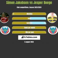 Simon Jakobsen vs Jesper Boege h2h player stats