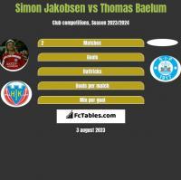 Simon Jakobsen vs Thomas Baelum h2h player stats