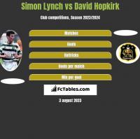 Simon Lynch vs David Hopkirk h2h player stats