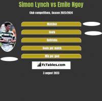 Simon Lynch vs Emile Ngoy h2h player stats