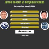 Simon Okosun vs Benjamin Stokke h2h player stats