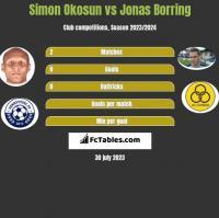 Simon Okosun vs Jonas Borring h2h player stats